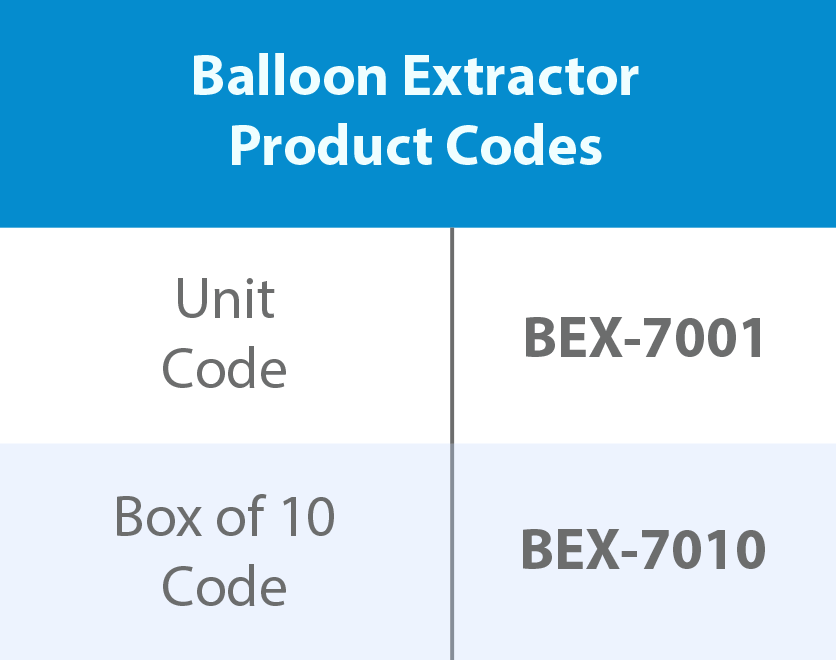 Balloon Extractor | Nasal Foreign Body Removal | Nasal Extractor | Katz | Katz Alternative | Urgent Care | Emergency Medicine | Pediatrics | PED's | Mar-Med Disposable Medical Devices